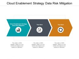 Cloud Enablement Strategy Data Risk Mitigation Ppt Powerpoint Presentation Ideas Design Templates Cpb