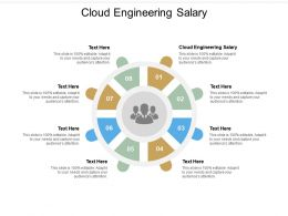 Cloud Engineering Salary Ppt Powerpoint Presentation Outline Background Cpb