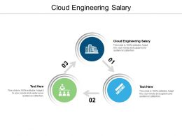Cloud Engineering Salary Ppt Powerpoint Presentation Pictures Themes Cpb