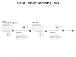 Cloud Foundry Monitoring Tools Ppt Powerpoint Presentation Model Design Templates Cpb