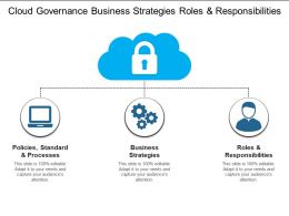 Cloud Governance Business Strategies Roles And Responsibilities