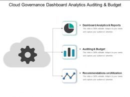 Cloud Governance Dashboard Analytics Auditing And Budget