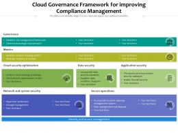 Cloud Governance Framework For Improving Compliance Management