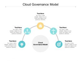 Cloud Governance Model Ppt Powerpoint Presentation Layouts Master Slide Cpb