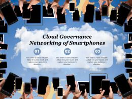 Cloud Governance Networking Of Smartphones