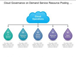 Cloud Governance On Demand Service Resource Pooling Network Access