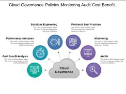 Cloud Governance Policies Monitoring Audit Cost Benefit Analysis