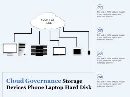 Cloud Governance Storage Devices Phone Laptop Hard Disk