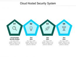 Cloud Hosted Security System Ppt Powerpoint Presentation Summary Designs Cpb
