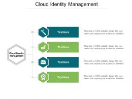 Cloud Identity Management Ppt Powerpoint Presentation Templates Cpb