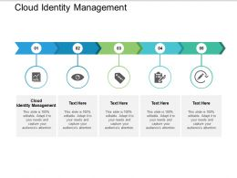 Cloud Identity Management Ppt Powerpoint Presentation Visuals Cpb