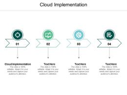 Cloud Implementation Ppt Powerpoint Presentation Slides Layout Cpb
