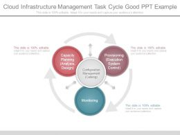Cloud Infrastructure Management Task Cycle Good Ppt Example