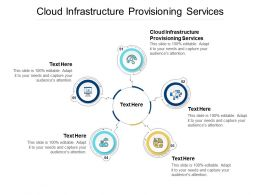 Cloud Infrastructure Provisioning Services Ppt Powerpoint Presentation Portfolio Background Image Cpb
