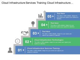 Cloud Infrastructure Services Training Cloud Infrastructure Technologies Backup Recovery