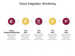Cloud Integration Monitoring Ppt Powerpoint Presentation Summary Design Inspiration Cpb