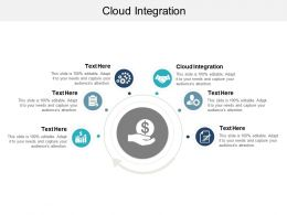 Cloud Integration Ppt Powerpoint Presentation Icon Graphics Cpb