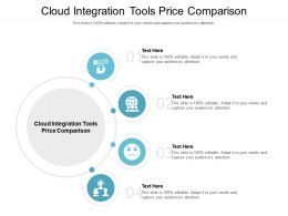 Cloud Integration Tools Price Comparison Ppt Powerpoint Presentation File Outline Cpb