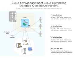 Cloud Key Management Cloud Computing Standard Architecture Patterns Ppt Slide