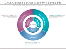 Cloud Managed Services Model Ppt Sample File