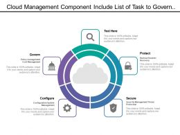 Cloud Management Component Include List Of Task To Govern Configure And Secure System
