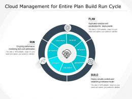 Cloud Management For Entire Plan Build Run Cycle