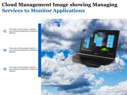 Cloud Management Image Showing Managing Services To Monitor Applications