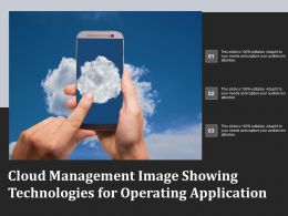 Cloud Management Image Showing Technologies For Operating Application
