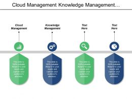 Cloud Management Knowledge Management Business Performance Risk Management Cpb