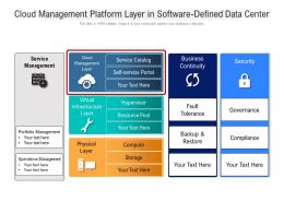 Cloud Management Platform Layer In Software Defined Data Center