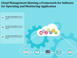 Cloud Management Showing A Framework For Software For Operating And Monitoring Application