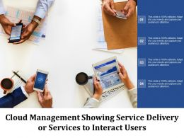 Cloud Management Showing Service Delivery Or Services To Interact Users