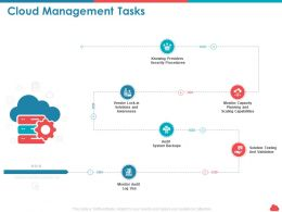 Cloud Management Tasks Awareness Ppt Powerpoint Presentation Styles