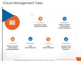 Cloud Management Tasks Cloud Computing Ppt Portrait