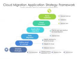 Cloud Migration Application Strategy Framework