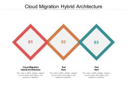 Cloud Migration Hybrid Architecture Ppt Powerpoint Presentation Slides Objects Cpb