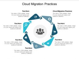 Cloud Migration Practices Ppt Powerpoint Presentation Gallery Show Cpb