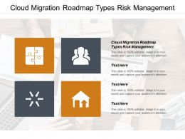 Cloud Migration Roadmap Types Risk Management Ppt Powerpoint Presentation Styles Files Cpb