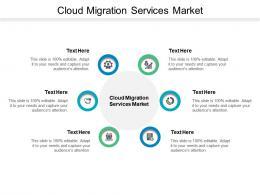 Cloud Migration Services Market Ppt Powerpoint Presentation Portfolio Demonstration Cpb