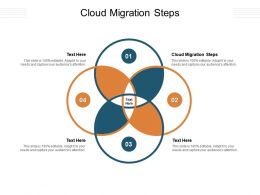 Cloud Migration Steps Ppt Powerpoint Infographics Cpb