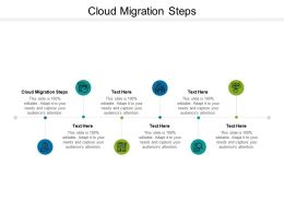 Cloud Migration Steps Ppt Powerpoint Presentation Ideas Graphics Template Cpb