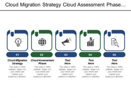 Cloud Migration Strategy Cloud Assessment Phase Proof Concept Phase