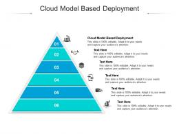 Cloud Model Based Deployment Ppt Powerpoint Presentation Inspiration Files Cpb