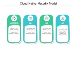 Cloud Native Maturity Model Ppt Powerpoint Presentation File Example Topics Cpb
