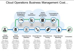 Cloud Operations Business Management Cost Optimization