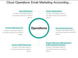 Cloud Operations Email Marketing Accounting Services Content Management