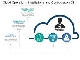 Cloud Operations Installations And Configuration Cloud Administration