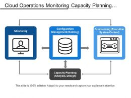 Cloud Operations Monitoring Capacity Planning Provisioning