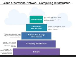 Cloud Operations Network Computing Infrastructure Cloud Clients