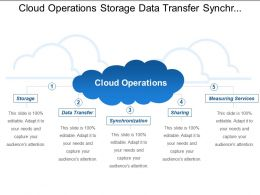 Cloud Operations Storage Data Transfer Synchronization